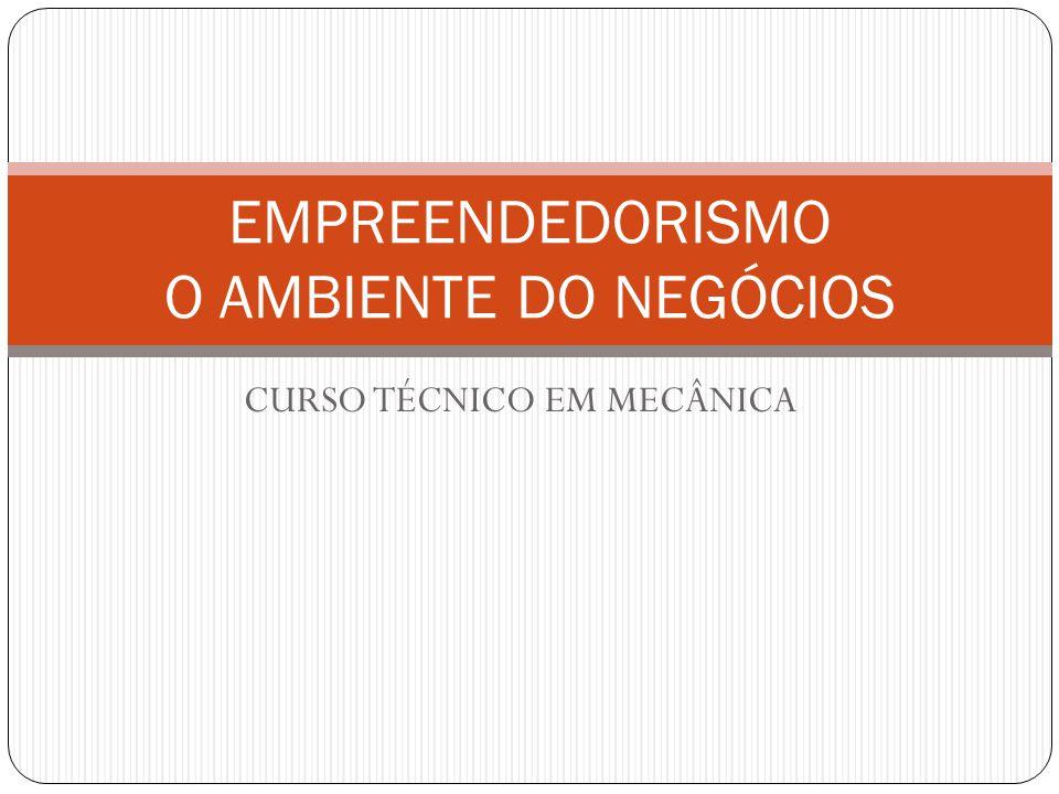 CURSO TÉCNICO EM MECÂNICA EMPREENDEDORISMO O AMBIENTE DO NEGÓCIOS