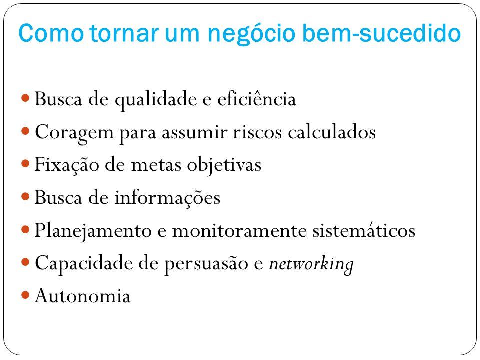 Como tornar um negócio bem-sucedido Busca de qualidade e eficiência Coragem para assumir riscos calculados Fixação de metas objetivas Busca de informa