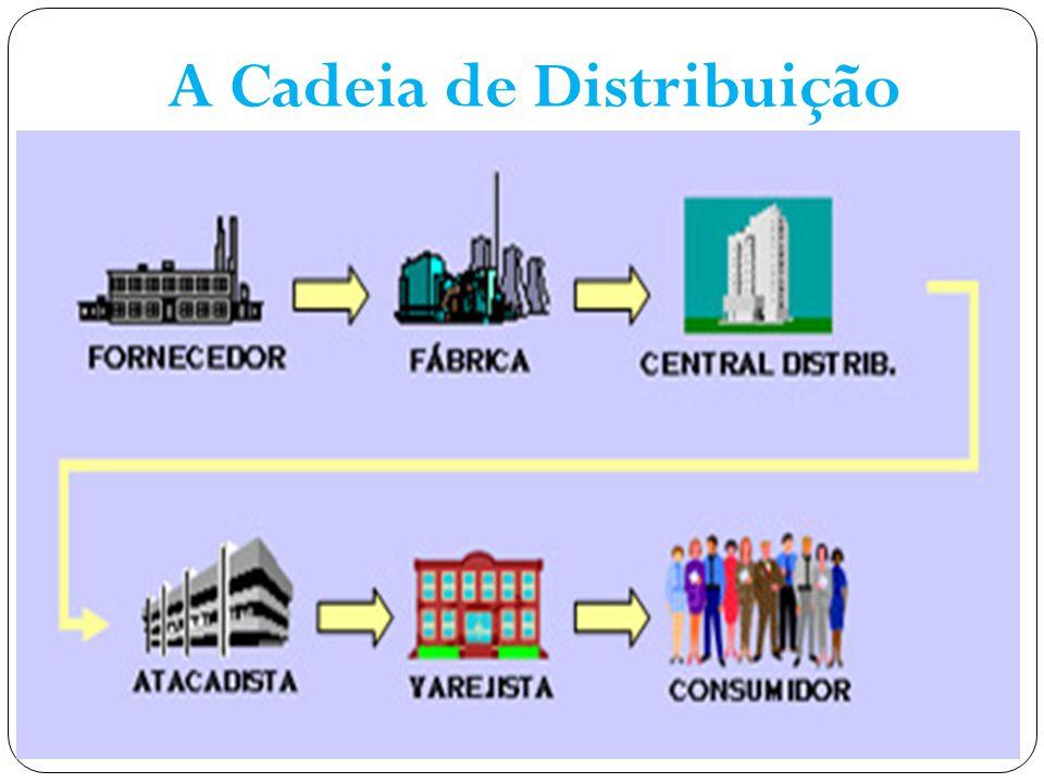 O MUNDO DOS NEGÓCIOS O comércio atacadista normalmente é composto por indústrias.