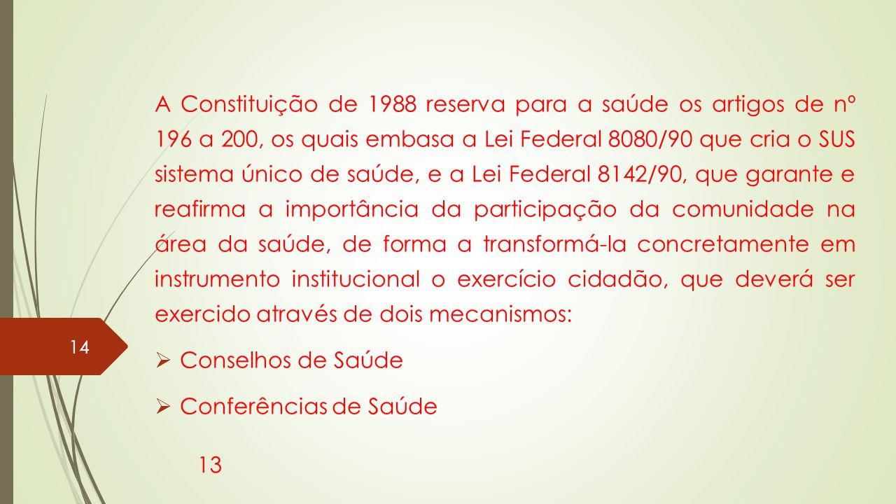 A Constituição de 1988 reserva para a saúde os artigos de nº 196 a 200, os quais embasa a Lei Federal 8080/90 que cria o SUS sistema único de saúde, e