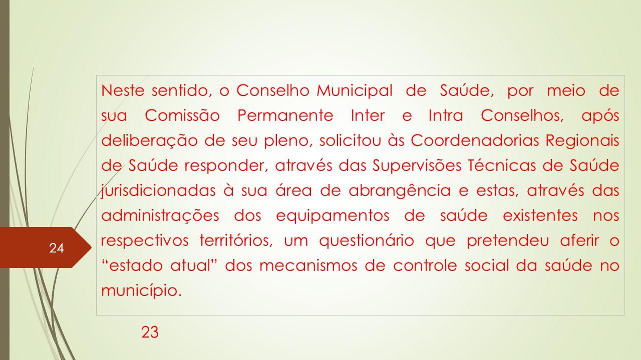 Neste sentido, o Conselho Municipal de Saúde, por meio de sua Comissão Permanente Inter e Intra Conselhos, após deliberação de seu pleno, solicitou às
