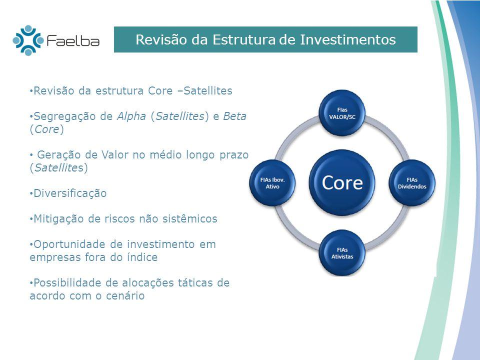 Revisão da Estrutura de Investimentos Revisão da estrutura Core –Satellites Segregação de Alpha (Satellites) e Beta (Core) Geração de Valor no médio l