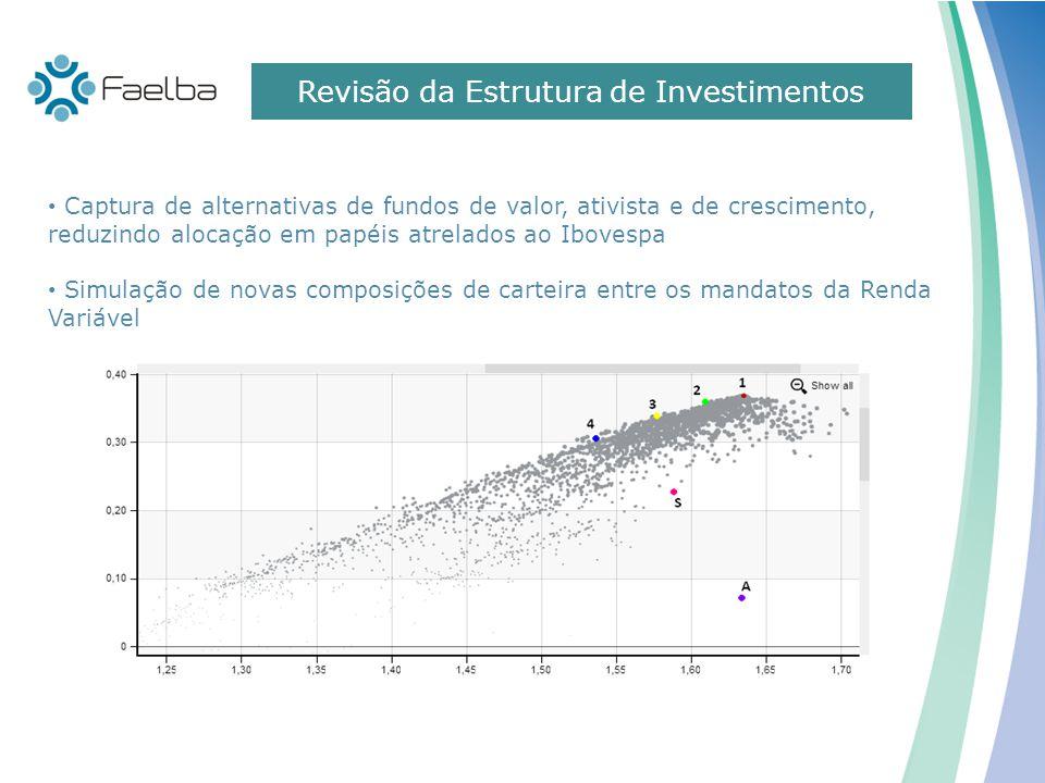 Revisão da Estrutura de Investimentos Captura de alternativas de fundos de valor, ativista e de crescimento, reduzindo alocação em papéis atrelados ao