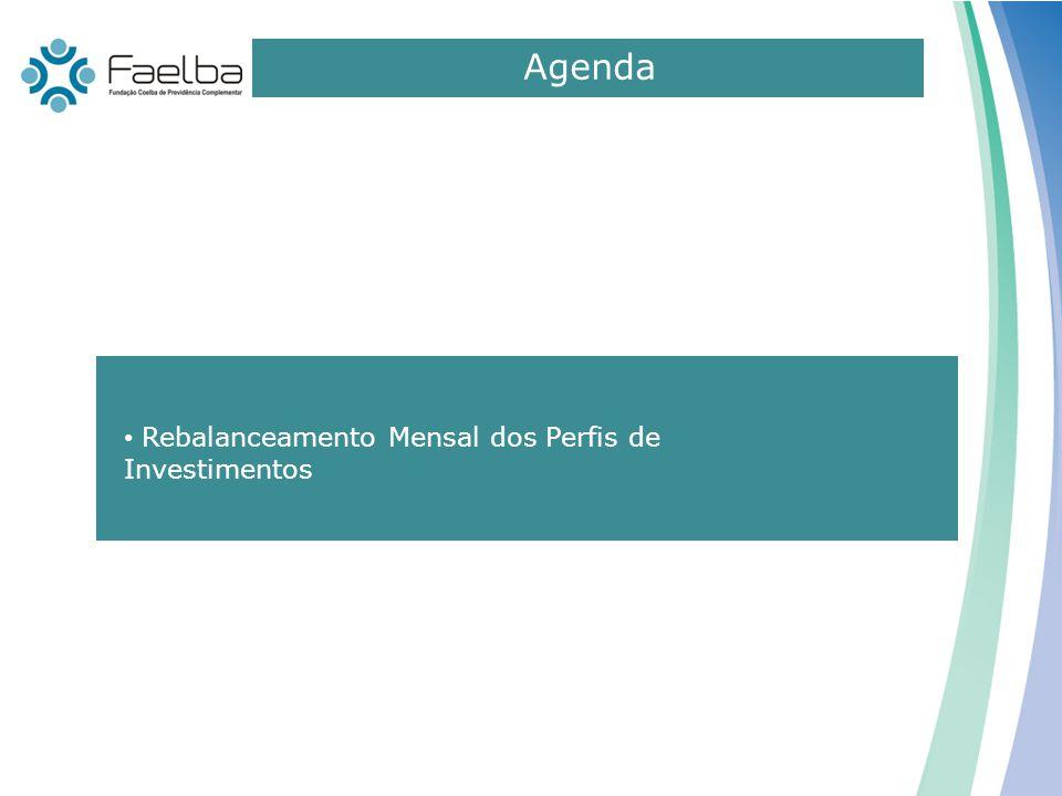 Agenda 0 Rebalanceamento Mensal dos Perfis de Investimentos