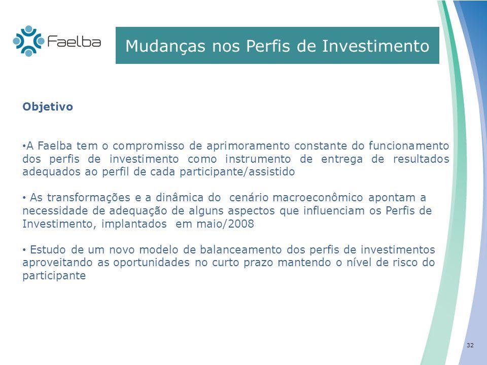 Mudanças nos Perfis de Investimento Objetivo A Faelba tem o compromisso de aprimoramento constante do funcionamento dos perfis de investimento como in