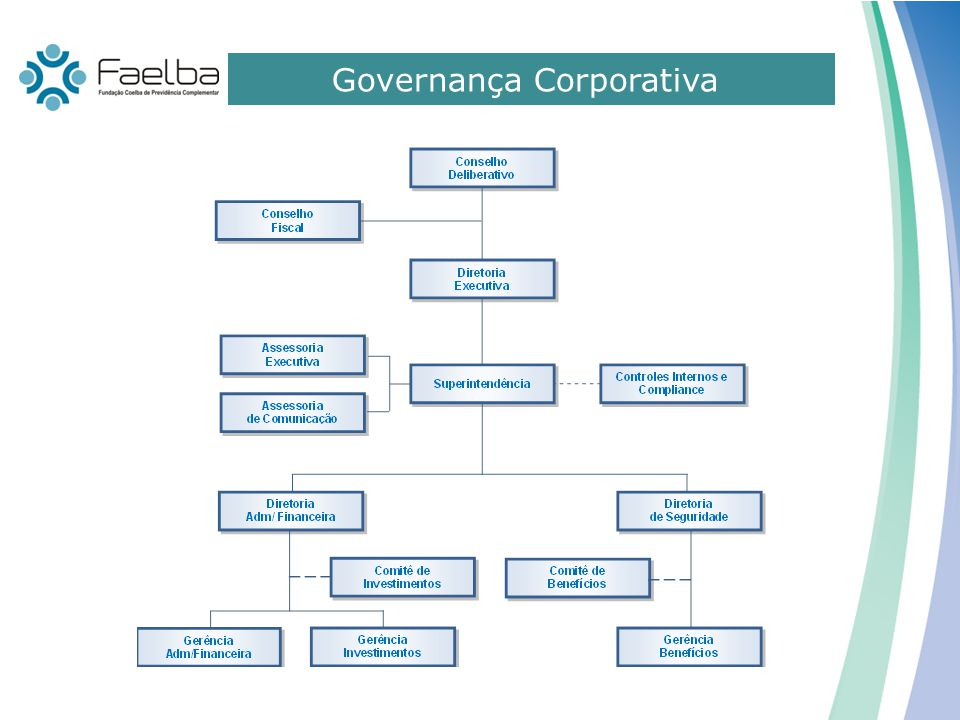 Agenda 0 Planos Previdenciários