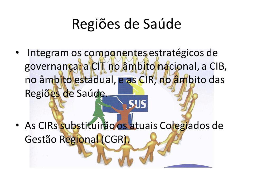 Regiões de Saúde Integram os componentes estratégicos de governança: a CIT no âmbito nacional, a CIB, no âmbito estadual, e as CIR, no âmbito das Regi