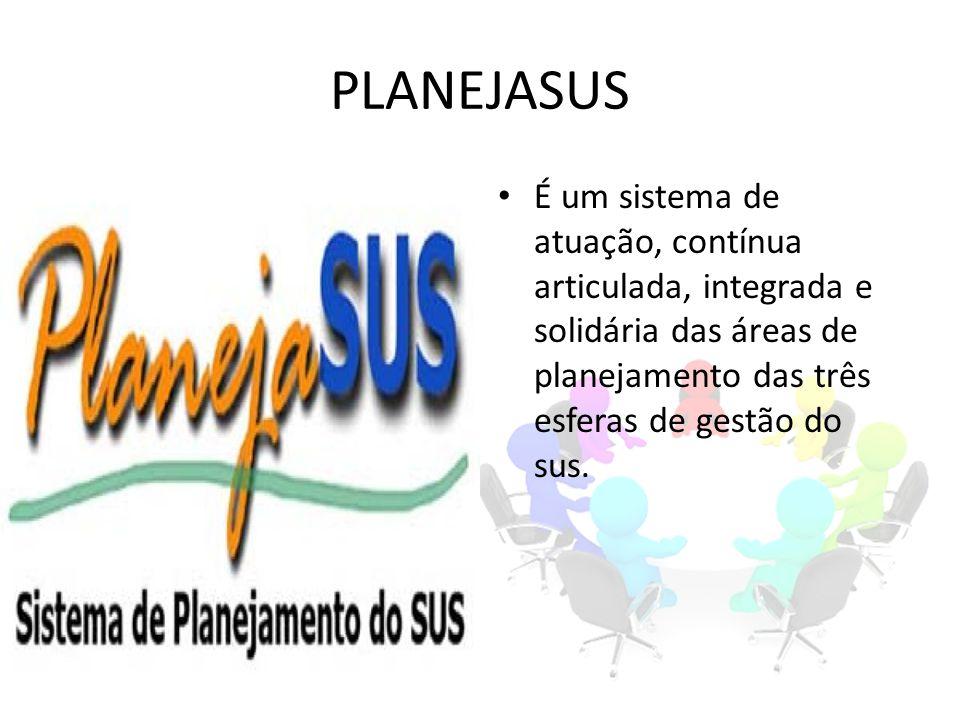 PLANEJASUS É um sistema de atuação, contínua articulada, integrada e solidária das áreas de planejamento das três esferas de gestão do sus.