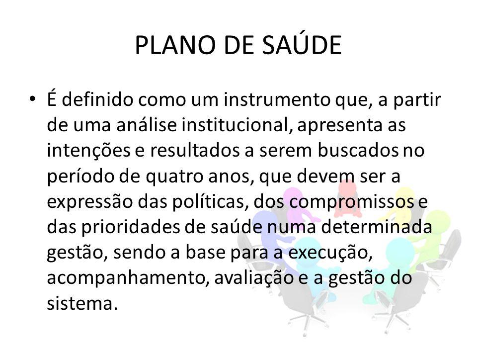 PLANO DE SAÚDE É definido como um instrumento que, a partir de uma análise institucional, apresenta as intenções e resultados a serem buscados no perí