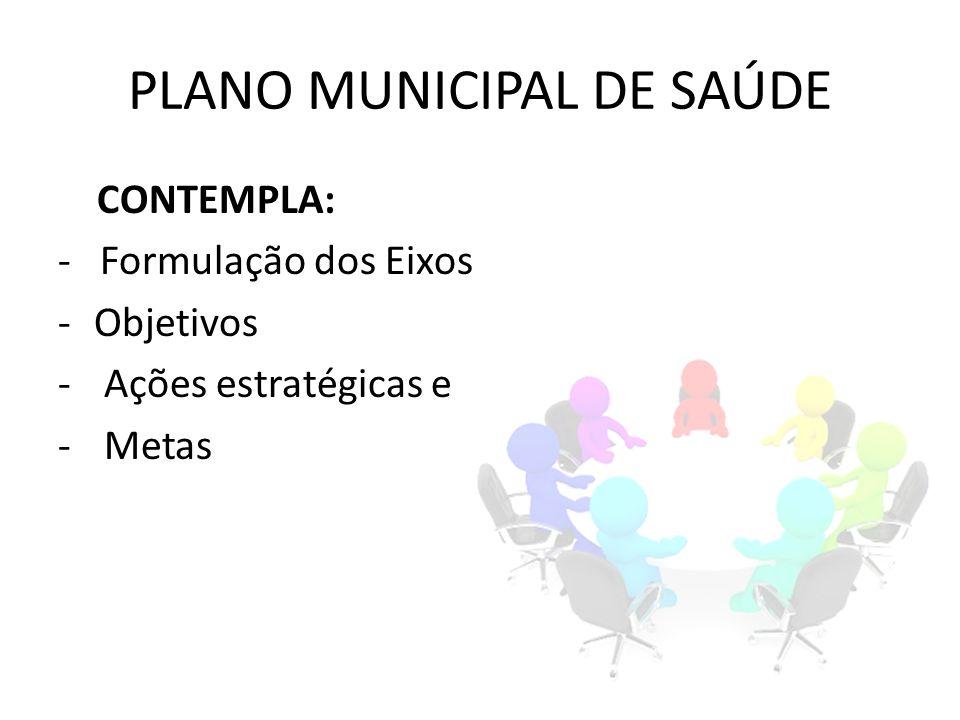 PLANO MUNICIPAL DE SAÚDE CONTEMPLA: - Formulação dos Eixos -Objetivos - Ações estratégicas e - Metas