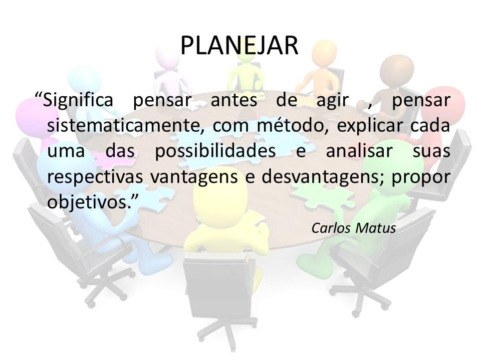 """PLANEJAR """"Significa pensar antes de agir, pensar sistematicamente, com método, explicar cada uma das possibilidades e analisar suas respectivas vantag"""