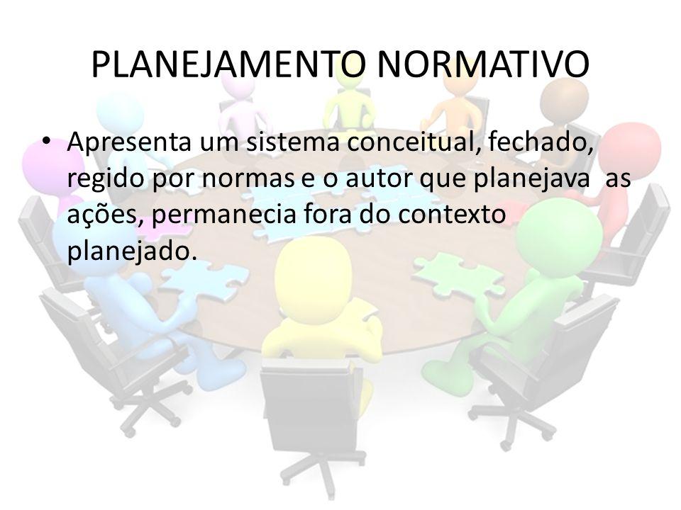 PLANEJAMENTO NORMATIVO Apresenta um sistema conceitual, fechado, regido por normas e o autor que planejava as ações, permanecia fora do contexto plane
