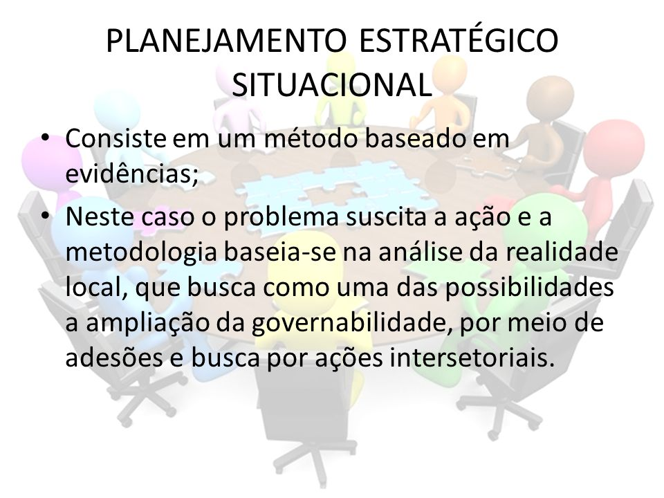 PLANEJAMENTO ESTRATÉGICO SITUACIONAL Consiste em um método baseado em evidências; Neste caso o problema suscita a ação e a metodologia baseia-se na an
