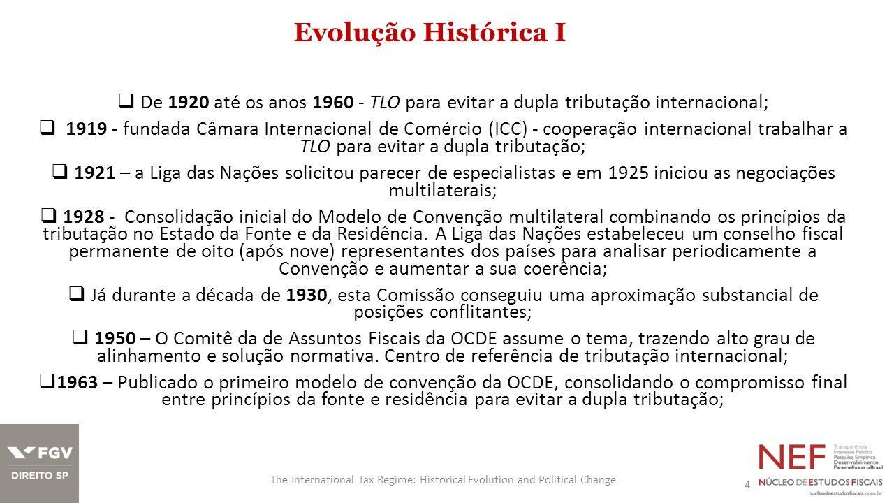 Evolução Histórica I 4 The International Tax Regime: Historical Evolution and Political Change  De 1920 até os anos 1960 - TLO para evitar a dupla tr