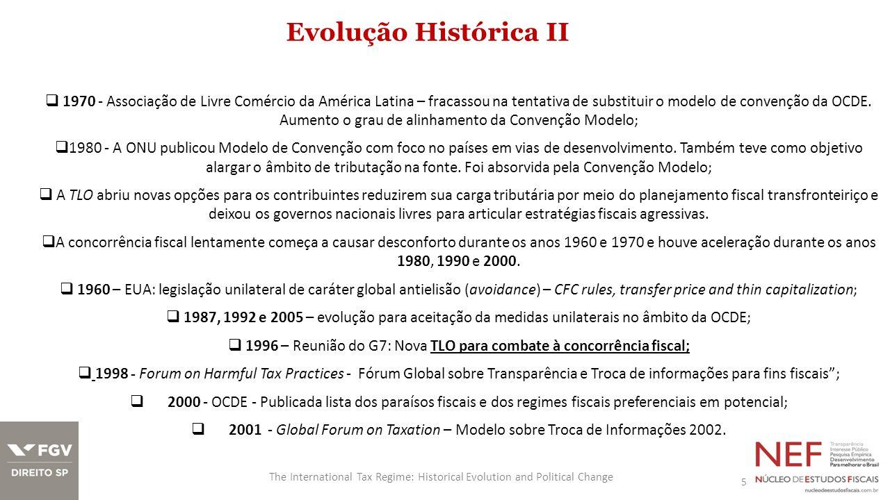 Evolução Histórica II 5 The International Tax Regime: Historical Evolution and Political Change  1970 - Associação de Livre Comércio da América Latina – fracassou na tentativa de substituir o modelo de convenção da OCDE.