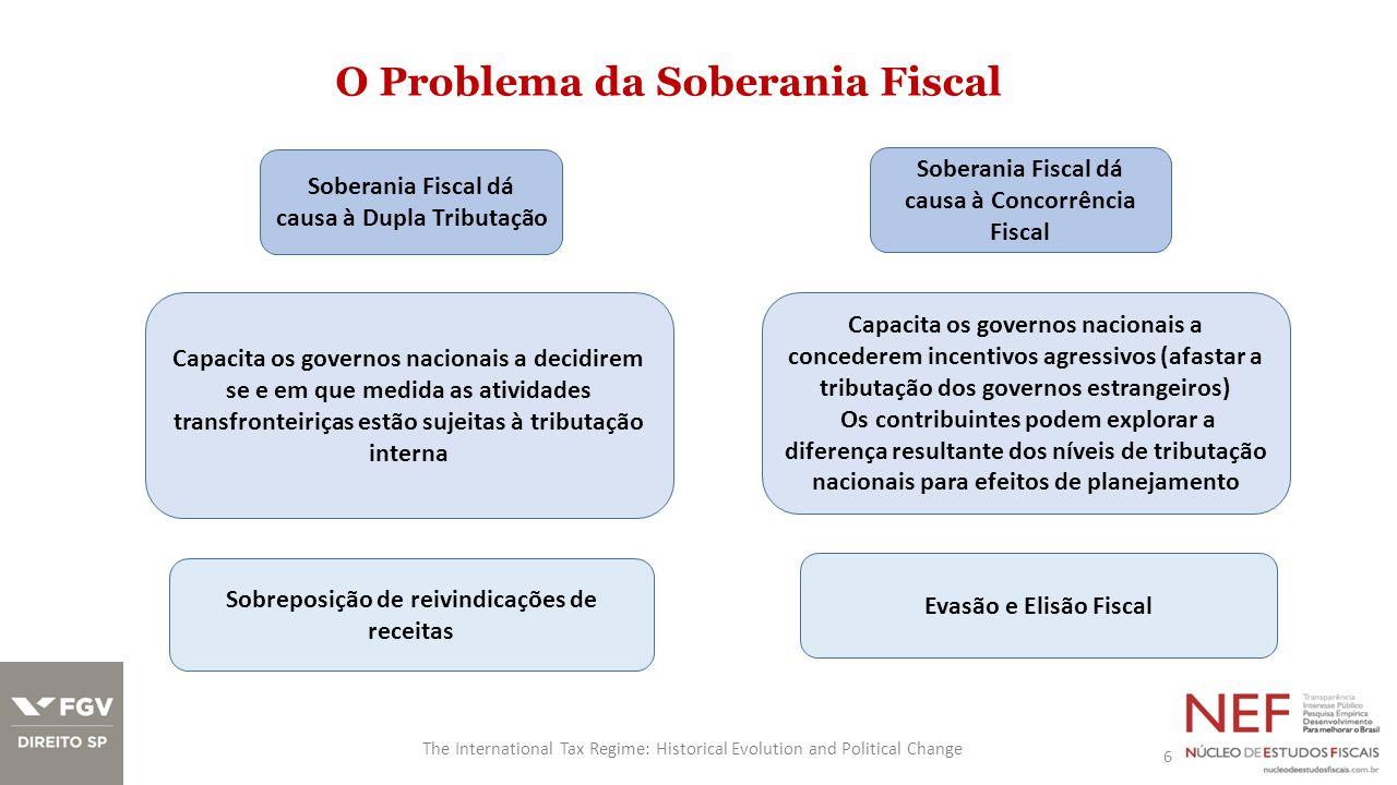 O Problema da Soberania Fiscal 6 The International Tax Regime: Historical Evolution and Political Change Soberania Fiscal dá causa à Dupla Tributação