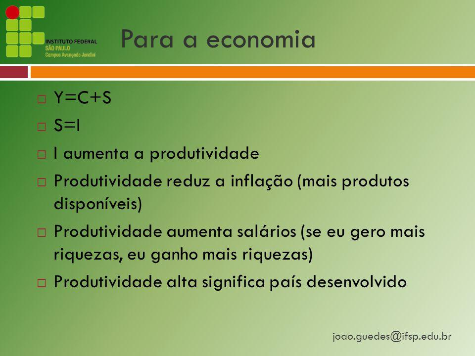 joao.guedes@ifsp.edu.br Para a economia  Y=C+S  S=I  I aumenta a produtividade  Produtividade reduz a inflação (mais produtos disponíveis)  Produtividade aumenta salários (se eu gero mais riquezas, eu ganho mais riquezas)  Produtividade alta significa país desenvolvido