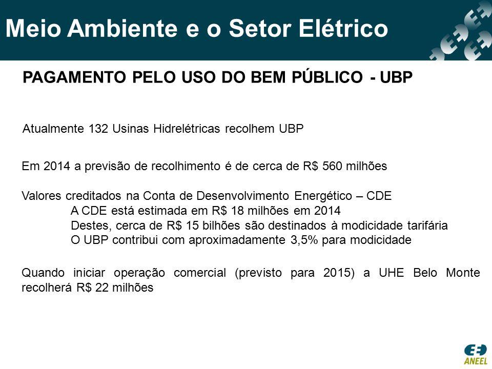 Meio Ambiente e o Setor Elétrico Em 2014 a previsão de recolhimento é de cerca de R$ 560 milhões Valores creditados na Conta de Desenvolvimento Energé