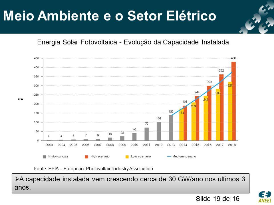 Fonte: EPIA – European Photovoltaic Industry Association  A capacidade instalada vem crescendo cerca de 30 GW/ano nos últimos 3 anos. Slide 19 de 16
