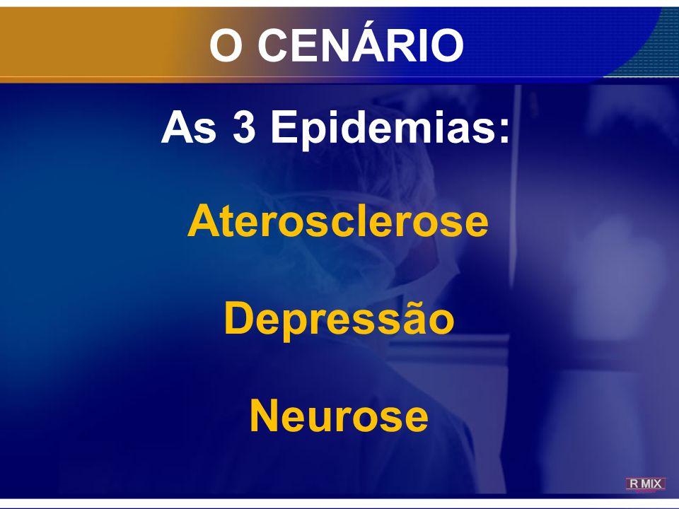 O CENÁRIO As 3 Epidemias: Aterosclerose Depressão Neurose