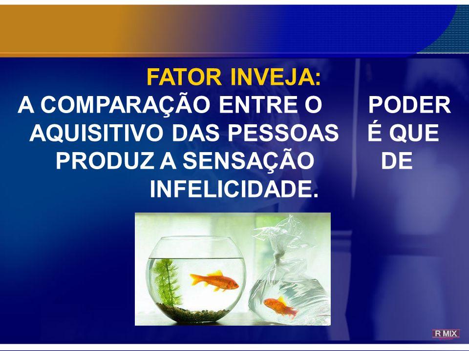 FATOR INVEJA: A COMPARAÇÃO ENTRE O PODER AQUISITIVO DAS PESSOAS É QUE PRODUZ A SENSAÇÃO DE INFELICIDADE.