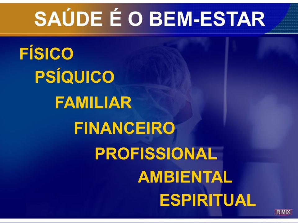 SAÚDE É O BEM-ESTAR FÍSICO PSÍQUICO FAMILIAR FINANCEIRO PROFISSIONAL AMBIENTAL ESPIRITUAL