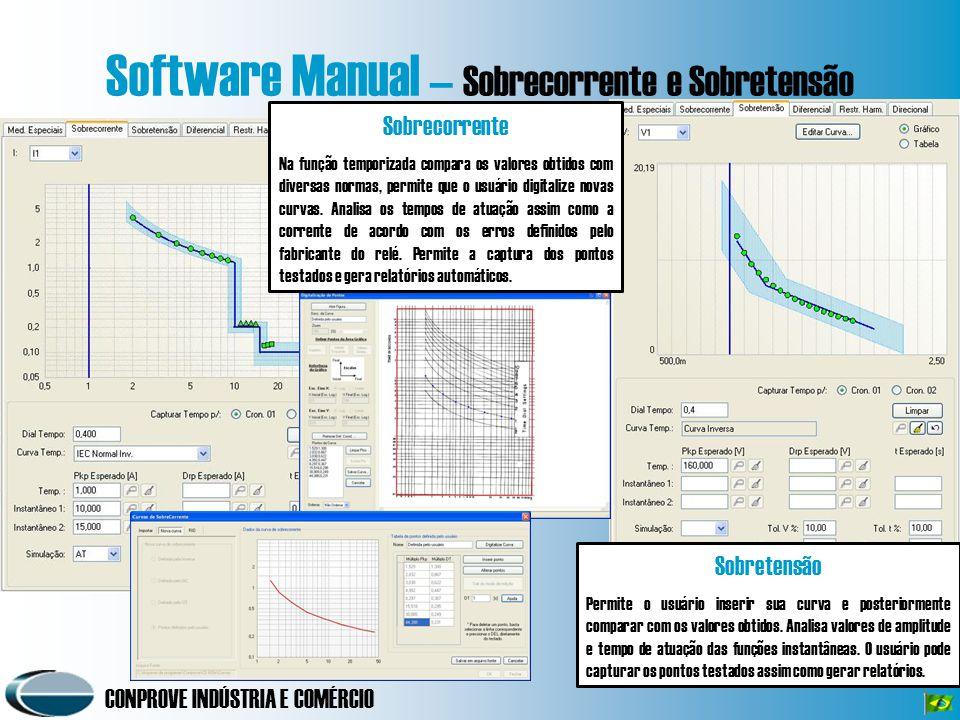 CONPROVE INDÚSTRIA E COMÉRCIO Software Manual – Sobrecorrente e Sobretensão Sobretensão Permite o usuário inserir sua curva e posteriormente comparar