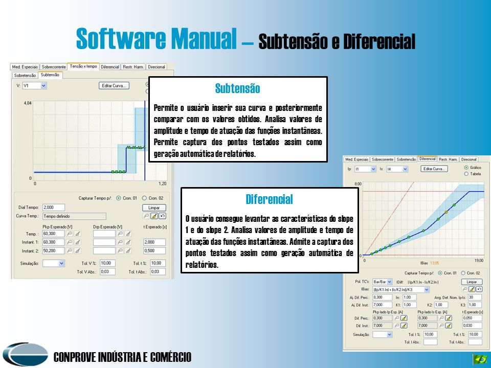 CONPROVE INDÚSTRIA E COMÉRCIO Software Manual – Subtensão e Diferencial Subtensão Permite o usuário inserir sua curva e posteriormente comparar com os