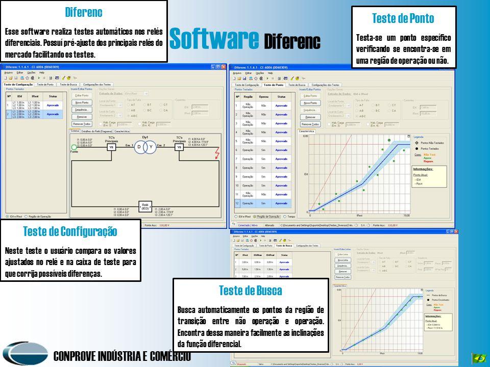 CONPROVE INDÚSTRIA E COMÉRCIO Software Diferenc Teste de Configuração Neste teste o usuário compara os valores ajustados no relé e na caixa de teste para que corrija possíveis diferenças.