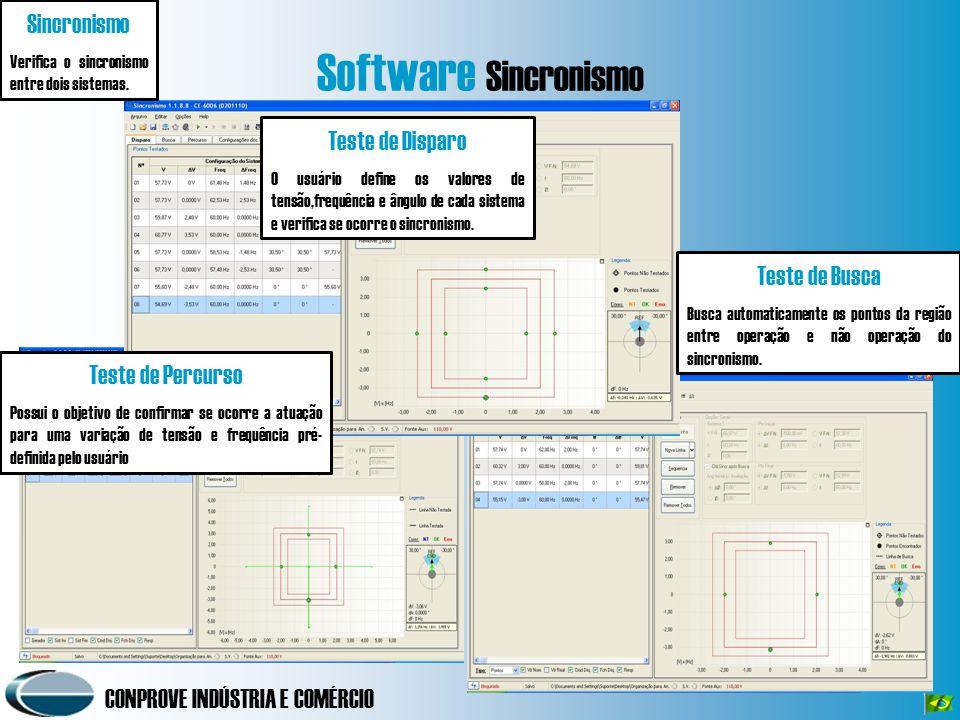 CONPROVE INDÚSTRIA E COMÉRCIO Software Sincronismo Teste de Disparo O usuário define os valores de tensão,frequência e ângulo de cada sistema e verifica se ocorre o sincronismo.