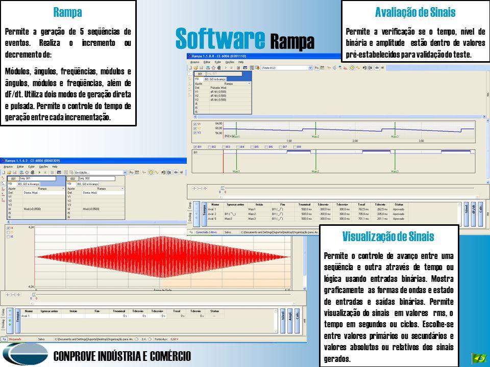 CONPROVE INDÚSTRIA E COMÉRCIO Software Rampa Rampa Permite a geração de 5 seqüências de eventos. Realiza o incremento ou decremento de: Módulos, ângul