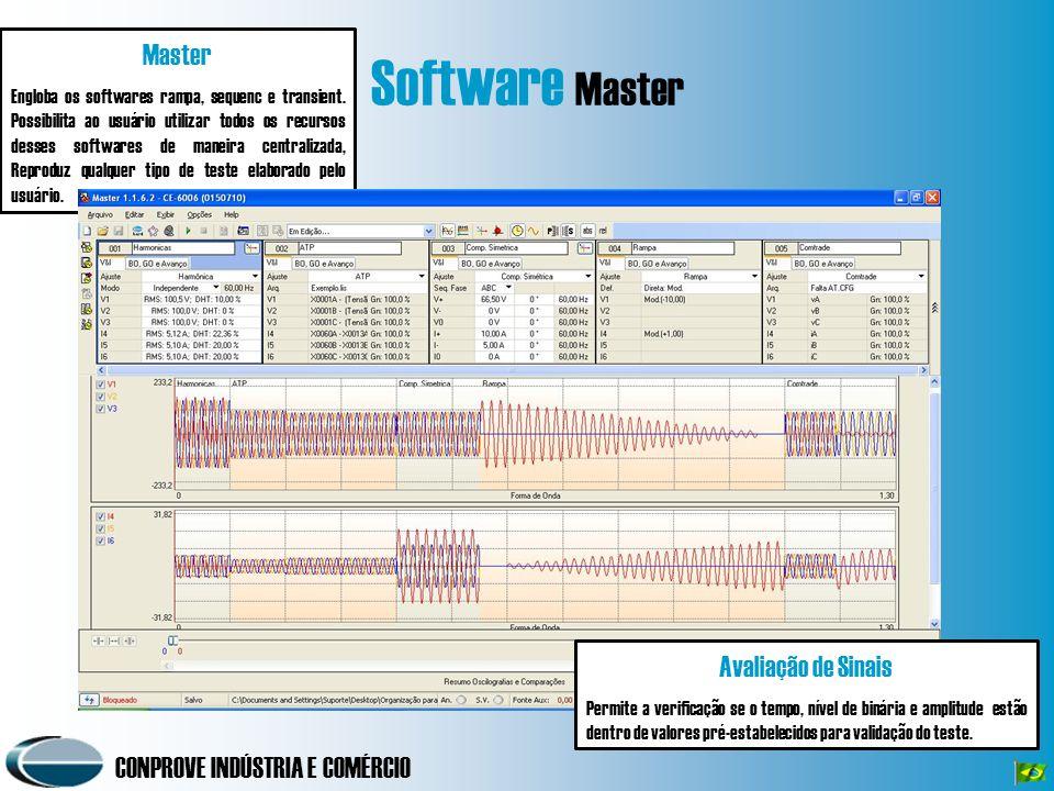 CONPROVE INDÚSTRIA E COMÉRCIO Master Engloba os softwares rampa, sequenc e transient. Possibilita ao usuário utilizar todos os recursos desses softwar