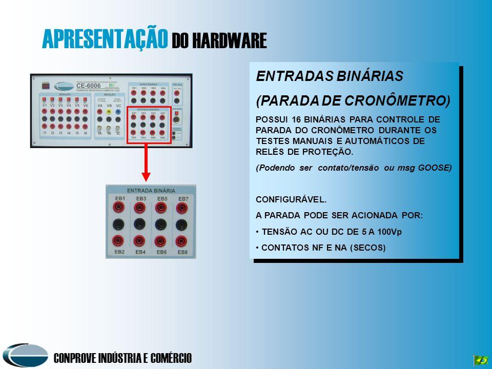 CONPROVE INDÚSTRIA E COMÉRCIO APRESENTAÇÃO DO HARDWARE ENTRADAS BINÁRIAS (PARADA DE CRONÔMETRO) POSSUI 16 BINÁRIAS PARA CONTROLE DE PARADA DO CRONÔMET