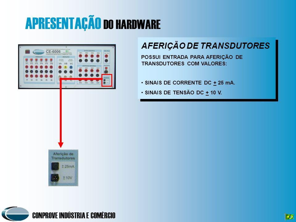 CONPROVE INDÚSTRIA E COMÉRCIO VANTAGENS DO INSTRUMENTO INSTRUMENTAÇÃO VIRTUAL No CE-6006 nenhum controle do equipamento é feito no painel.