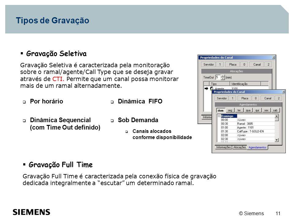 © Siemens 11 Tipos de Gravação  Sob Demanda  Canais alocados conforme disponibilidade  Por horário  Dinâmica Sequencial (com Time Out definido) 