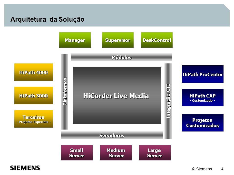 © Siemens 4 Arquitetura da Solução SmallServerMedium Server ServerLargeServer Módulos HiPath ProCenter HiPath CAP - Customizado - Integração CTI Manag