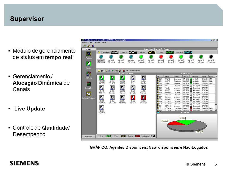 © Siemens 6 Supervisor  Módulo de gerenciamento de status em tempo real  Gerenciamento / Alocação Dinâmica de Canais  Live Update  Controle de Qua