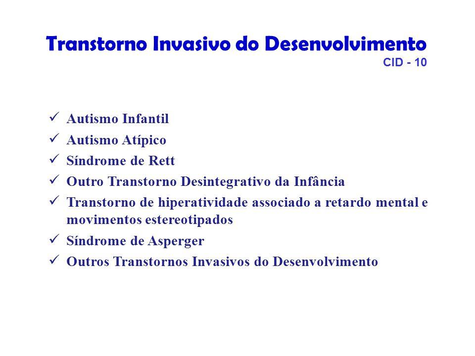 Autismo Infantil Autismo Atípico Síndrome de Rett Outro Transtorno Desintegrativo da Infância Transtorno de hiperatividade associado a retardo mental e movimentos estereotipados Síndrome de Asperger Outros Transtornos Invasivos do Desenvolvimento Transtorno Invasivo do Desenvolvimento CID - 10