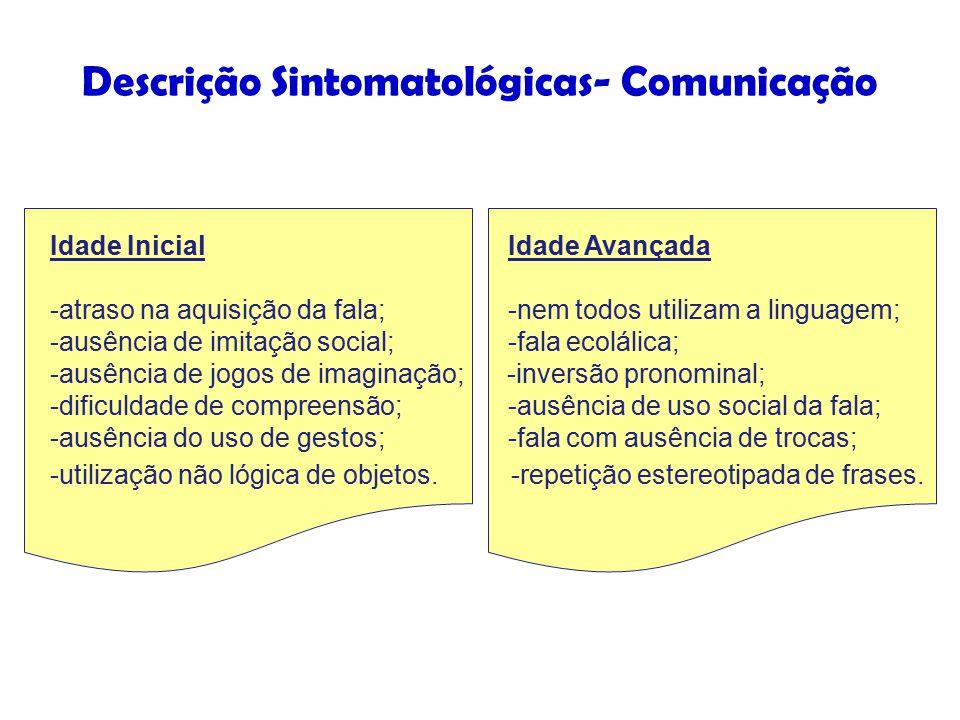 Descrição Sintomatológicas- Comunicação Idade Inicial Idade Avançada -atraso na aquisição da fala; -nem todos utilizam a linguagem; -ausência de imitação social; -fala ecolálica; -ausência de jogos de imaginação; -inversão pronominal; -dificuldade de compreensão; -ausência de uso social da fala; -ausência do uso de gestos; -fala com ausência de trocas; -utilização não lógica de objetos.