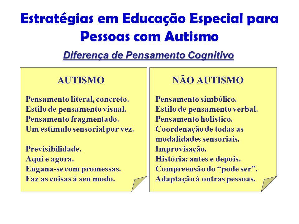Estratégias em Educação Especial para Pessoas com Autismo AUTISMO NÃO AUTISMO Pensamento literal, concreto.