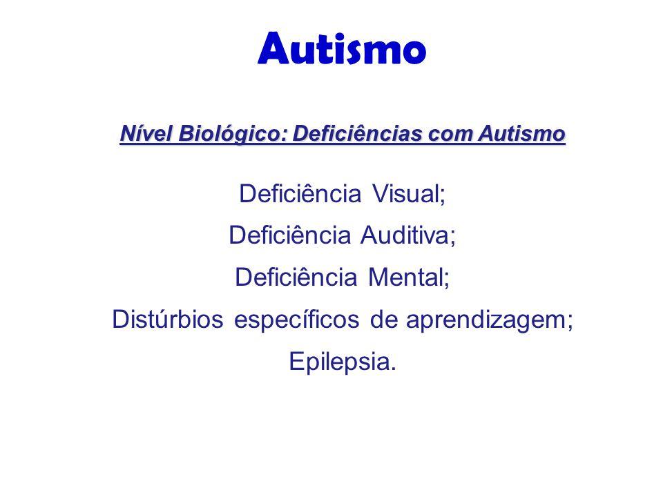 Nível Biológico: Deficiências com Autismo Deficiência Visual; Deficiência Auditiva; Deficiência Mental; Distúrbios específicos de aprendizagem; Epilepsia.