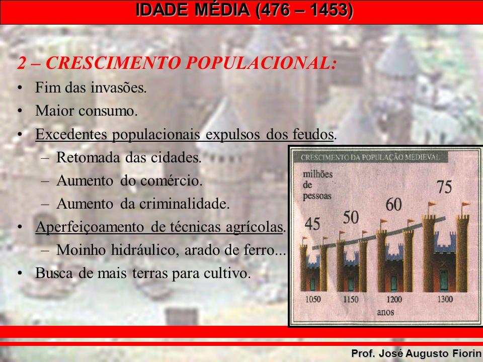 IDADE MÉDIA (476 – 1453) Prof. José Augusto Fiorin 2 – CRESCIMENTO POPULACIONAL: Fim das invasões. Maior consumo. Excedentes populacionais expulsos do