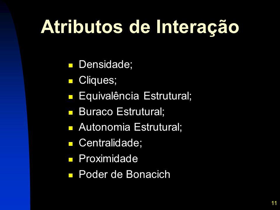 11 Atributos de Interação Densidade; Cliques; Equivalência Estrutural; Buraco Estrutural; Autonomia Estrutural; Centralidade; Proximidade Poder de Bon