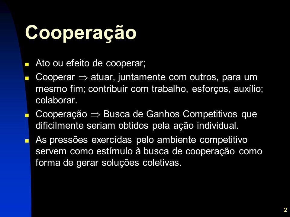 2 Cooperação Ato ou efeito de cooperar; Cooperar  atuar, juntamente com outros, para um mesmo fim; contribuir com trabalho, esforços, auxílio; colabo