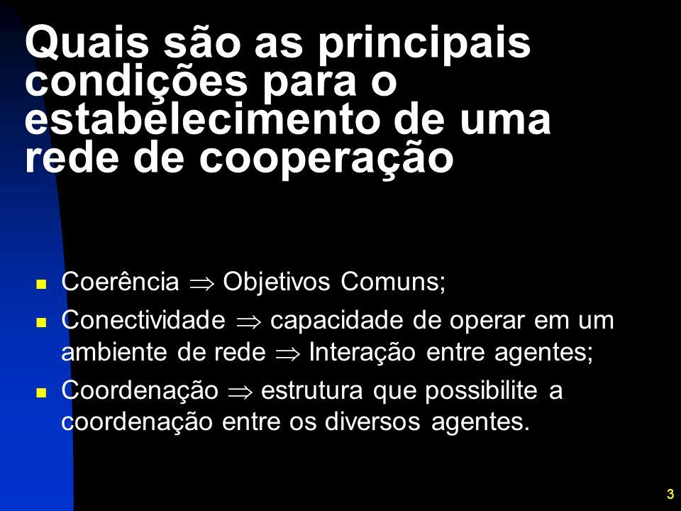 3 Quais são as principais condições para o estabelecimento de uma rede de cooperação Coerência  Objetivos Comuns; Conectividade  capacidade de opera