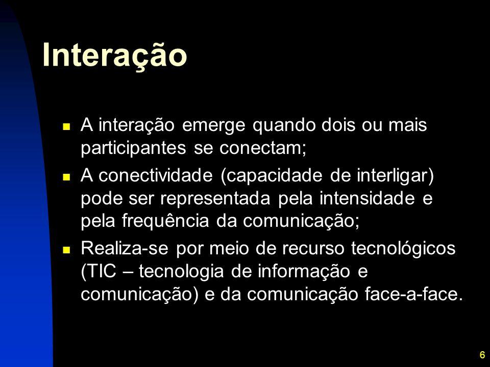 6 Interação A interação emerge quando dois ou mais participantes se conectam; A conectividade (capacidade de interligar) pode ser representada pela in