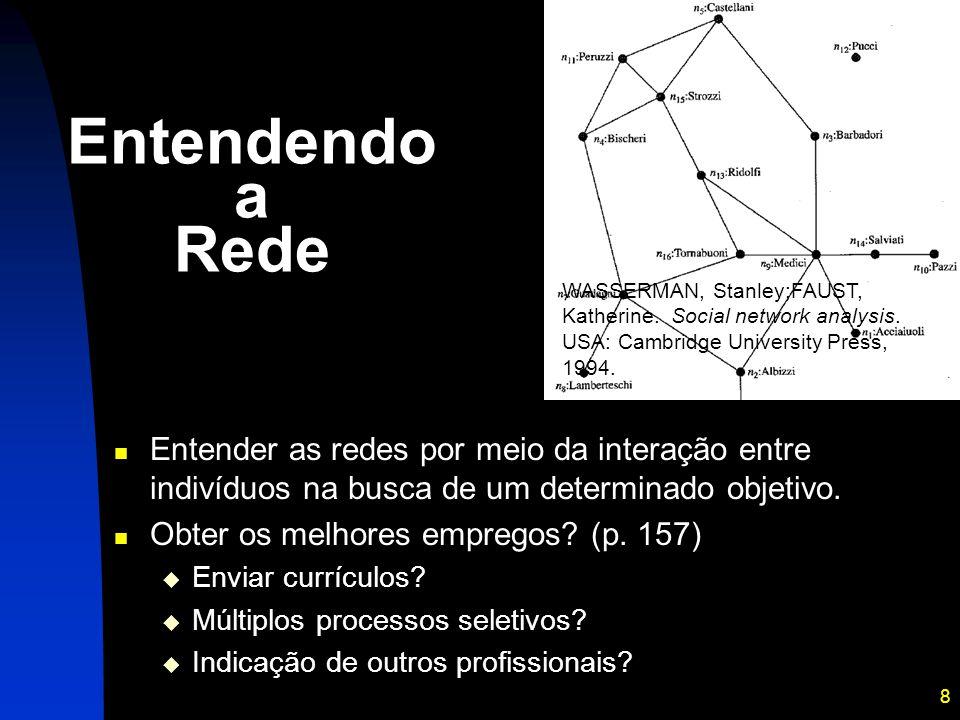 8 Entendendo a Rede Entender as redes por meio da interação entre indivíduos na busca de um determinado objetivo. Obter os melhores empregos? (p. 157)
