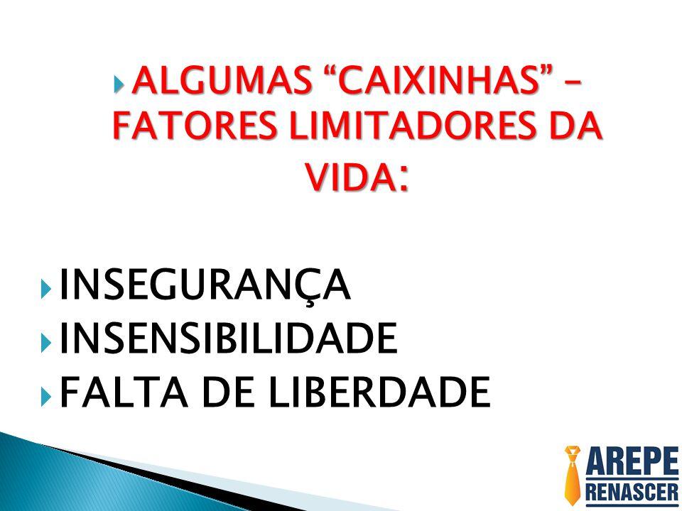 """ ALGUMAS """"CAIXINHAS"""" – FATORES LIMITADORES DA VIDA :  INSEGURANÇA  INSENSIBILIDADE  FALTA DE LIBERDADE"""
