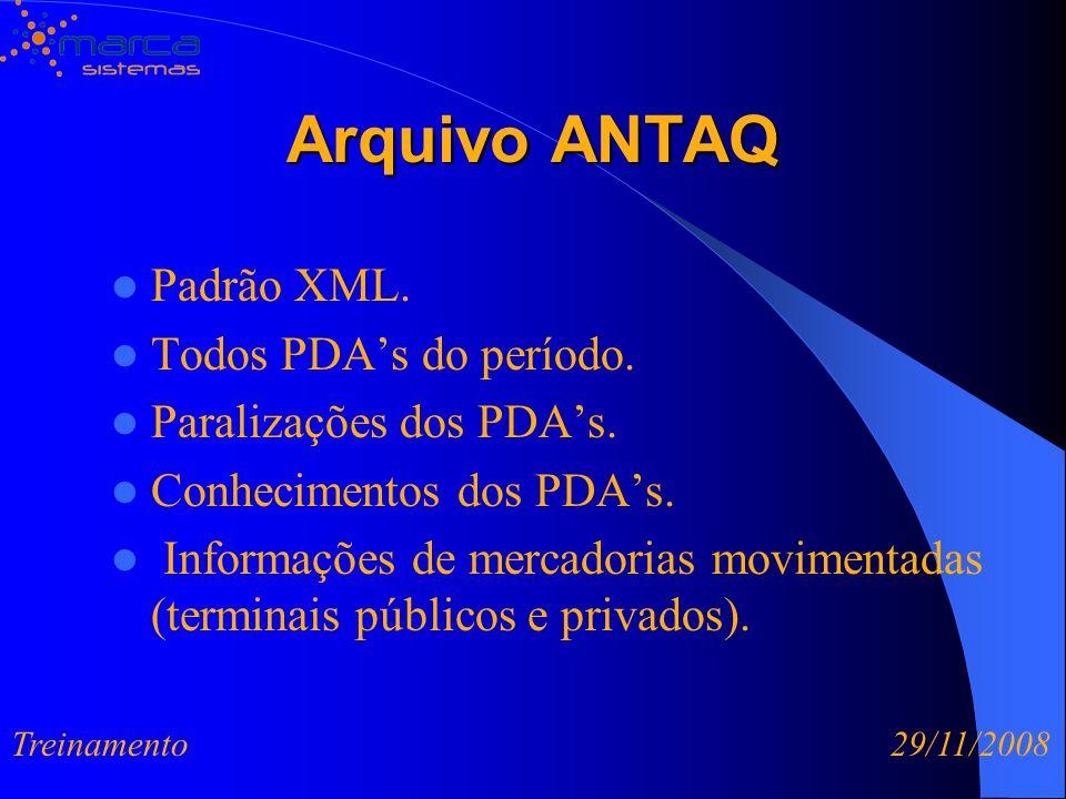 Arquivo ANTAQ Padrão XML.Todos PDA's do período. Paralizações dos PDA's.