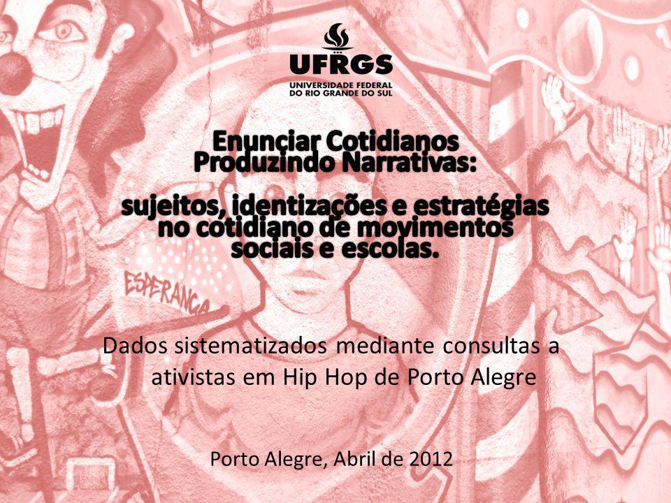 Dados sistematizados mediante consultas a ativistas em Hip Hop de Porto Alegre Porto Alegre, Abril de 2012